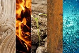 Doshas five-elements-379106__180